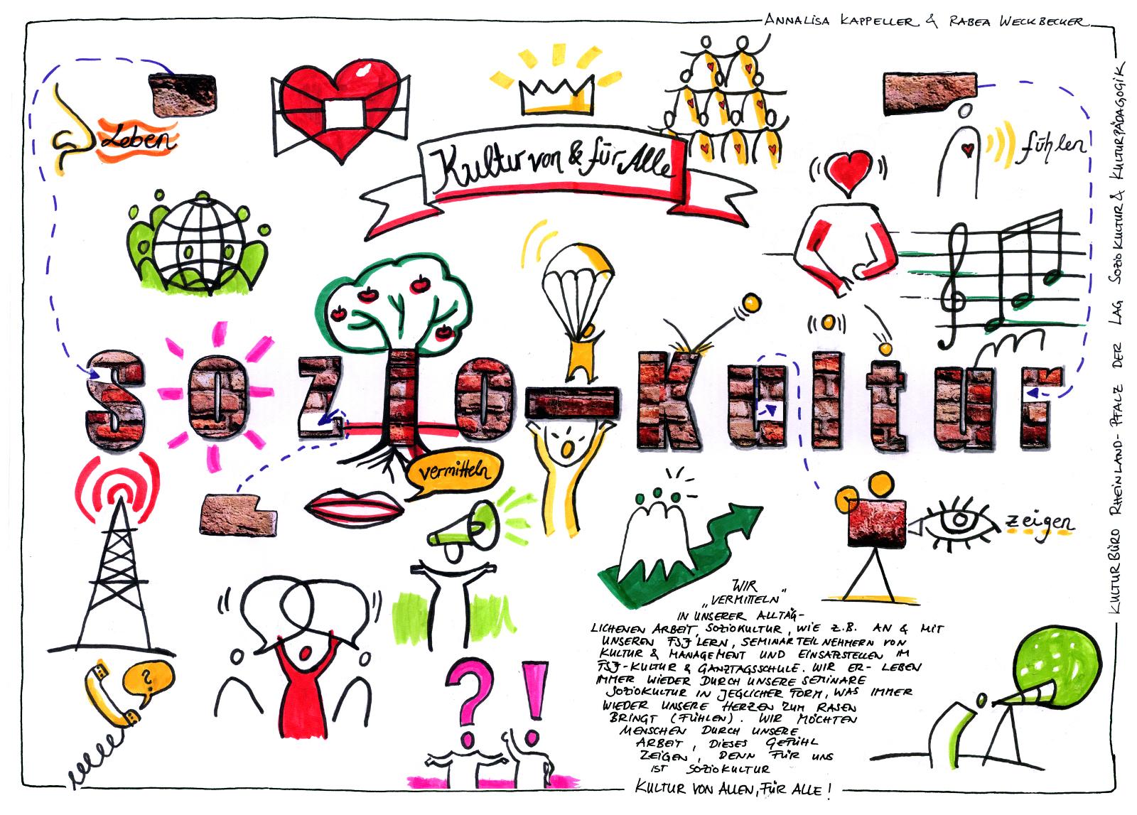 soziokultur-Kulturbüro Rheinland-Pfalz
